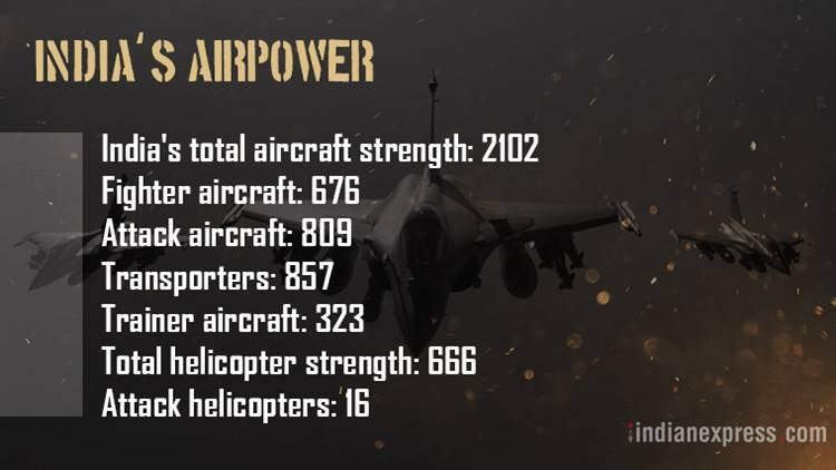 indias-air-power