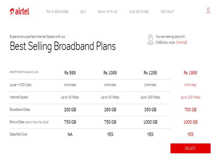 Airtel Plans, Airtel, Smartphones, Airtel home broadband, 1000GB unused data,