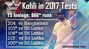Virat Kohli scores 20th Test century