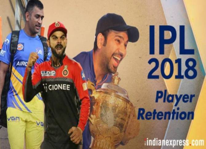 Chennai Super Kings Retained players