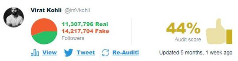 Twitter Audit - Virat