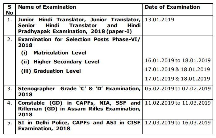 SSC Exam Date Sheet 2019, SSC Exam Date Sheet 2019