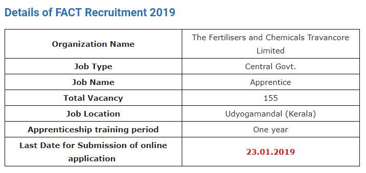 FACT Recruitment 2019