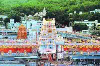 Temples in India - List of Famous temple in India