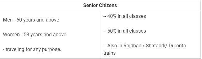 IRCTC booking concession rules