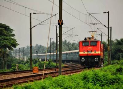Railway Budget 2020, Indian Rail Budget 2020
