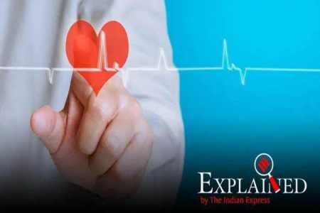 cardiovascular disease india, india healthcare, heart related problems