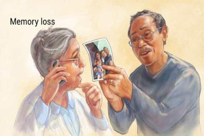 Alzheimer's day- Alzheimer disease