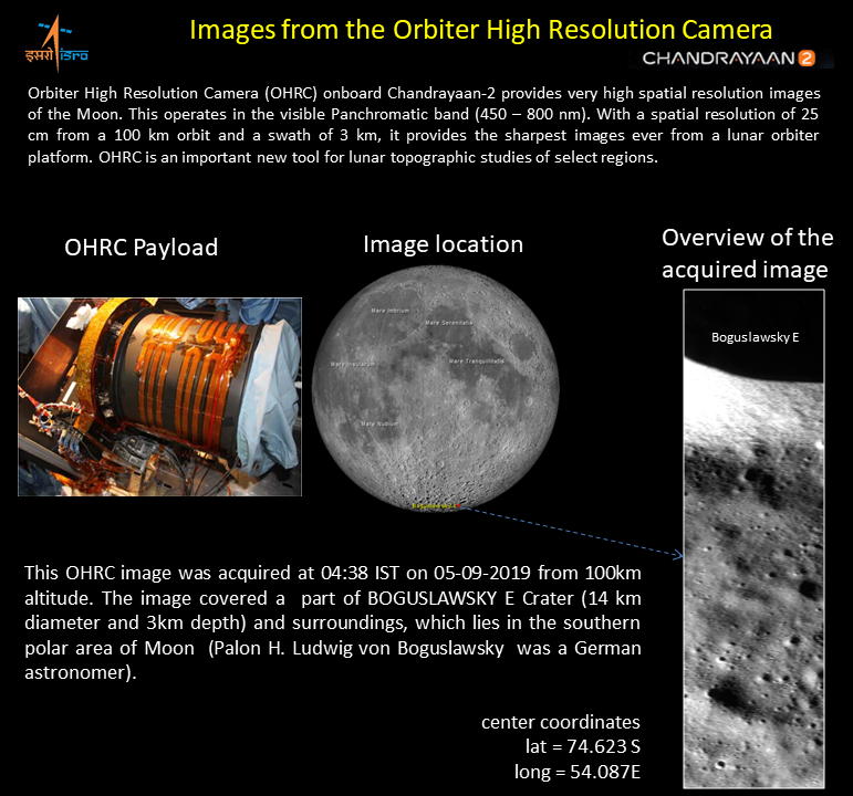 Earth Moon photographs sent by ISRO's Chandrayaan 2 Moon Surface Images, High-Resolution Pictures, chandrayaan 2, moon surface images