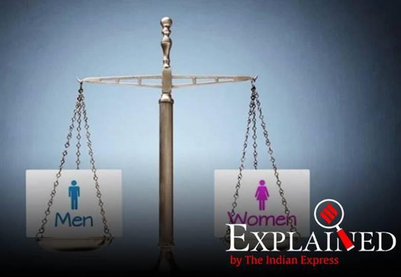 World Economic Forum Global Gender Gap Report 2020