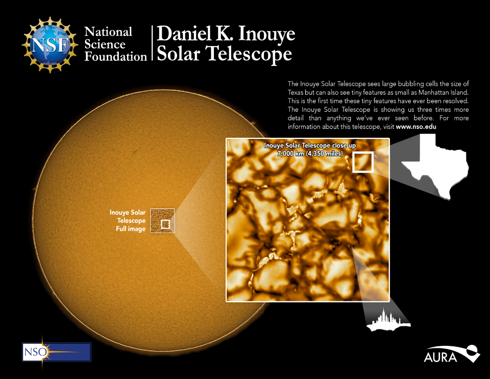 DKISK Highest Resolution Images of the Sun captured