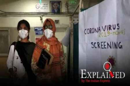 india coronavirus, covid-19 india, india coronavirus outbreak testing, can heat kill corona viirus, coronavirus symptoms, coronavirus cure, summers coronavirus, coronavirus india, coronavirus express explained, coronavirus tamil news, coronavirus tamil nadu news, coronavirus chennai news, coronavirus Tamil nadu, coronavirus outbreak