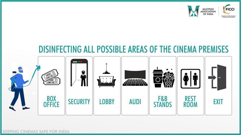 hall Safety Precautions Plan Cinemas MAI-03