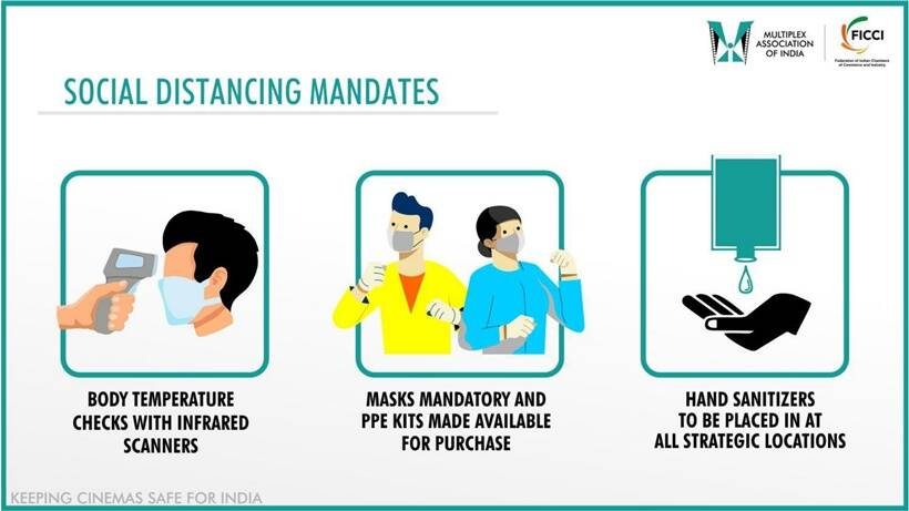 hall Safety Precautions Plan Cinemas MAI-04