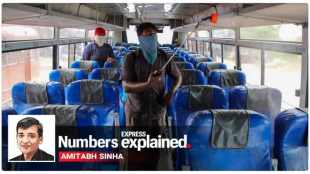 coronavirus, doubling time, growth rate, maharashtra, punjab, delhi corona news, delhi coronavirus news, gujarat coronavirus, west bengal coronavirus, up coronavirus news, maharashtra coronavirus