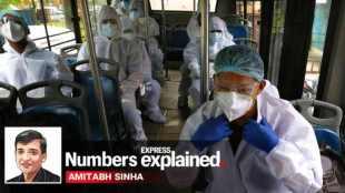 coronavirus, covid 19 news, coronavirus news, coronavirus india cases, coronavirus india cases state wise, coronavirus india cases explained, கொரோனா வைரஸ், கோவிட்-19, தமிழ்நாடு, மகாராஷ்டிரா, கேரளா, covid 19, india covid 19 cases, corona news, coronavirus cases in india, coronavirus india update, coronavirus cases today update, maharashtra coronavirus news, கொரோனா தொற்று அதிகரிப்பு, coronavirus cases, delhi corona news, delhi coronavirus news, covid 19 explained, coronavirus explained