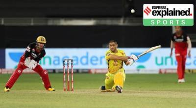 Dhoni, Dhoni CSK, CSK, Chennai Super Kings IPL points, தோனி, ஐபிஎல், சிஎஸ்கே, ஐபிஎல் 2020, தோனி போராடுவது ஏன்? IPL points table, CSK IPL 2020, IPL 2020 CSK, IPL 2020 Chennai Super Kings, CSK Dhoni, Explained Sports, Express Explained, tamil Indian Express