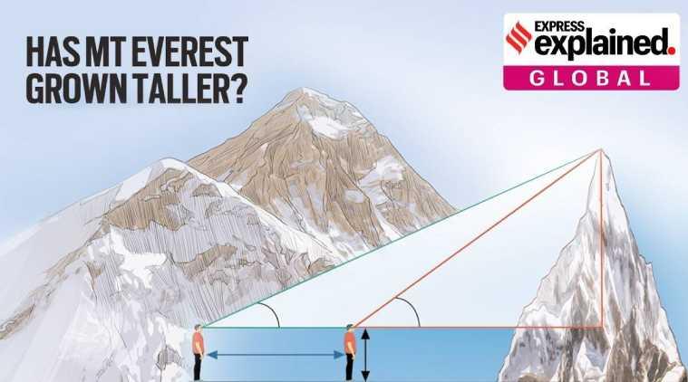 Mount Everest, Height of Mount Everest, Everest new height, எவரெஸ்ட் சிகரம், இந்தியா, சீனா, நேபாளம், எவரெஸ்ட் சிகரத்தின் உயரம், Everest measurement, everest height, mount everest height measured, china, nepal, Tamil Indian Express