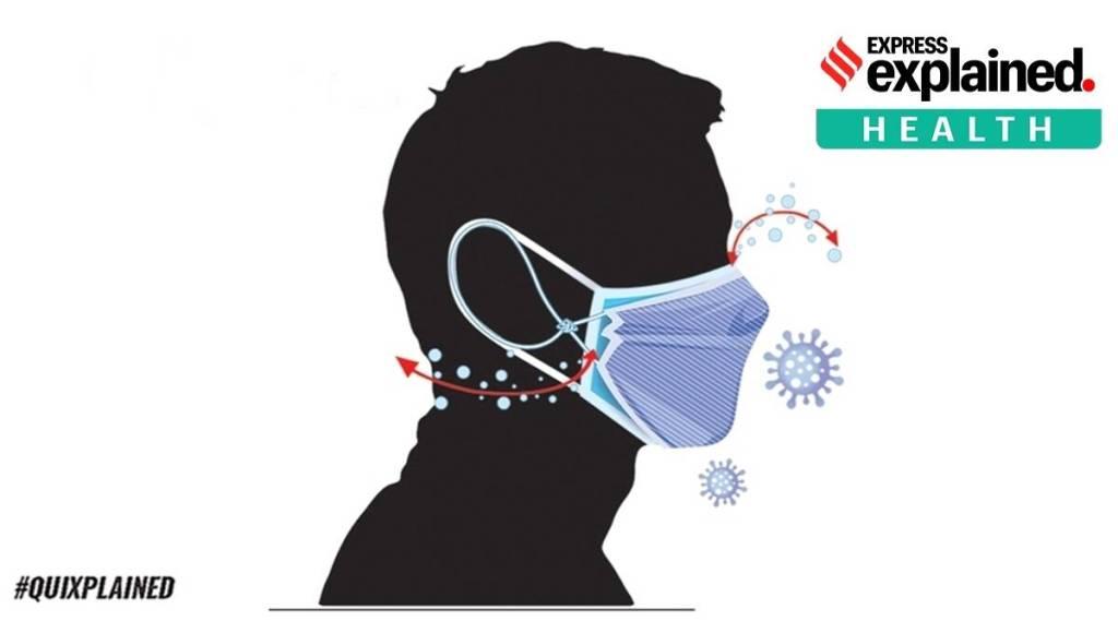 double mask, coronavirus, டபுள் மாஸ்க், முகக்கவசம், கோவிட் 19, கொரோனா வைரஸ், என்95, covid 19, quixplained, n95, cloth mask
