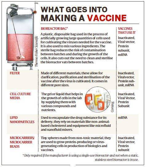 Covid-19 vaccine ingredients from US